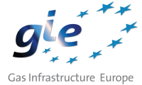 Gas Infrastructure Europe (GIE)
